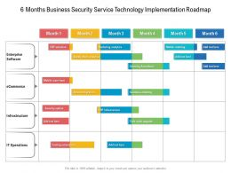 6 Months Business Security Service Technology Implementation Roadmap