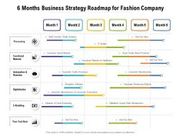 6 Months Business Strategy Roadmap For Fashion Company