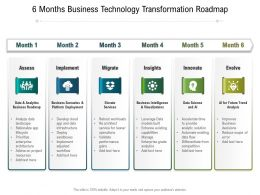 6 Months Business Technology Transformation Roadmap