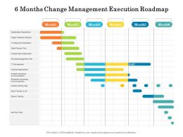 6 Months Change Management Execution Roadmap