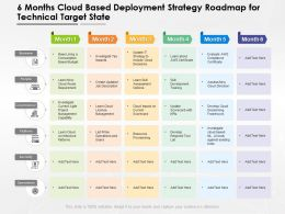 6 Months Cloud Based Deployment Strategy Roadmap For Technical Target State