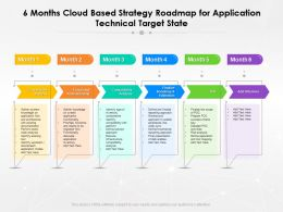 6 Months Cloud Based Strategy Roadmap For Application Technical Target State