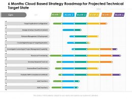 6 Months Cloud Based Strategy Roadmap For Projected Technical Target State