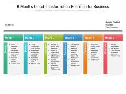 6 Months Cloud Transformation Roadmap For Business