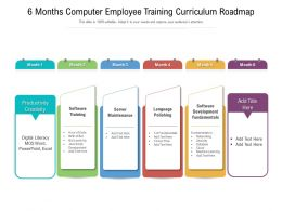 6 Months Computer Employee Training Curriculum Roadmap