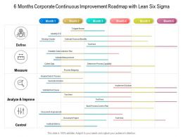 6 Months Corporate Continuous Improvement Roadmap With Lean Six Sigma