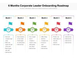 6 Months Corporate Leader Onboarding Roadmap