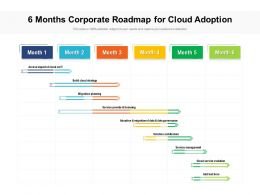 6 Months Corporate Roadmap For Cloud Adoption