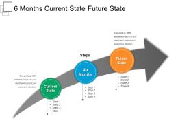 6_months_current_state_future_state_sample_presentation_ppt_Slide01