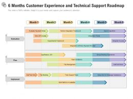 6 Months Customer Experience And Technical Support Roadmap