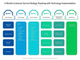 6 Months Customer Service Strategy Roadmap With Technology Implementation