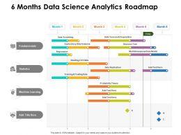 6 Months Data Science Analytics Roadmap