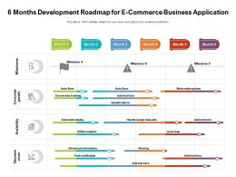 6 Months Development Roadmap For E Commerce Business Application