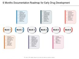 6 Months Documentation Roadmap For Early Drug Development