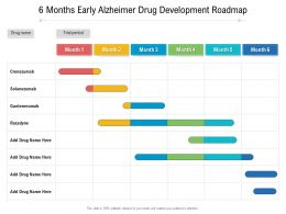 6 Months Early Alzheimer Drug Development Roadmap