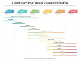 6 Months Early Drug Trial And Development Roadmap