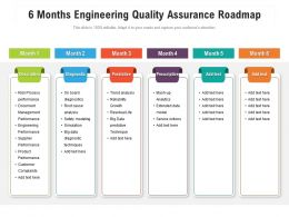 6 Months Engineering Quality Assurance Roadmap