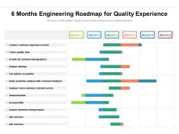 6 Months Engineering Roadmap For Quality Experience