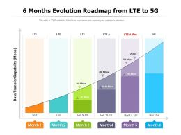 6 Months Evolution Roadmap From LTE To 5G