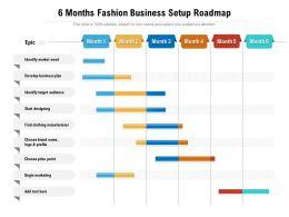 6 Months Fashion Business Setup Roadmap