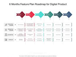 6 Months Feature Plan Roadmap For Digital Product