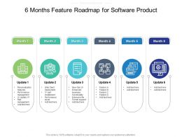 6 Months Feature Roadmap For Software Product