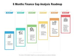 6 Months Finance Gap Analysis Roadmap