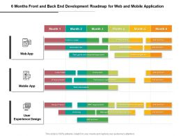 6 Months Front And Back End Development Roadmap For Web And Mobile Application