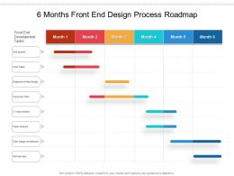 6 Months Front End Design Process Roadmap