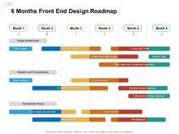 6 Months Front End Design Roadmap