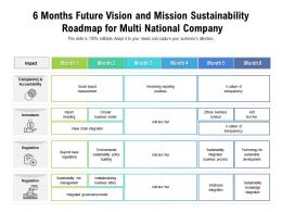 6 Months Future Vision And Mission Sustainability Roadmap