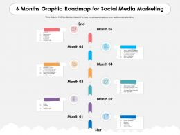 6 Months Graphic Roadmap For Social Media Marketing