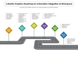 6 Months Graphics Roadmap For Automation Integration At Workspace
