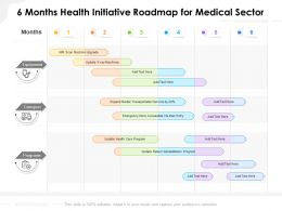 6 Months Health Initiative Roadmap For Medical Sector