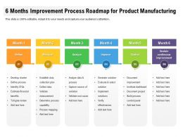6 Months Improvement Process Roadmap For Product Manufacturing
