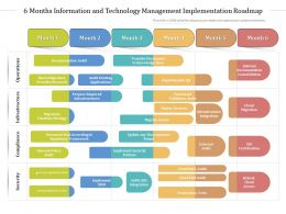6 Months Information And Technology Management Implementation Roadmap