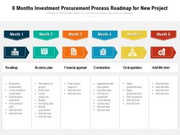 6 Months Investment Procurement Process Roadmap For New Project