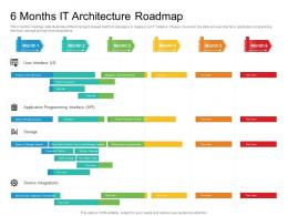 6 Months IT Architecture Roadmap Timeline Powerpoint Template