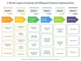 6 Months Logistic Roadmap With Billing And Payment Implementation