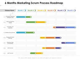 6 Months Marketing Scrum Process Roadmap
