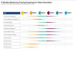 6 Months Mentoring Training Roadmap For Sales Generation