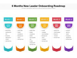 6 Months New Leader Onboarding Roadmap
