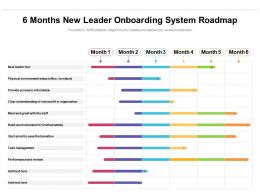 6 Months New Leader Onboarding System Roadmap