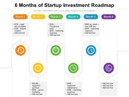 6 Months Of Startup Investment Roadmap