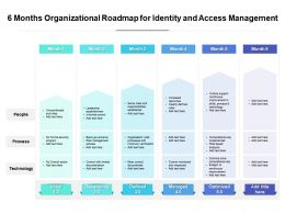 6 Months Organizational Roadmap For Identity And Access Management