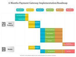 6 Months Payment Gateway Implementation Roadmap