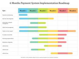 6 Months Payment System Implementation Roadmap