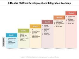 6 Months Platform Development And Integration Roadmap