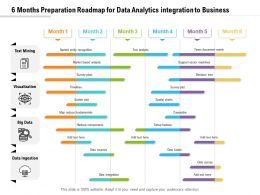 6 Months Preparation Roadmap For Data Analytics Integration To Business
