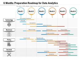 6 Months Preparation Roadmap For Data Analytics